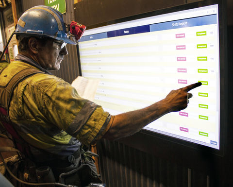 Fitzroy Australia implements Commit Works technology