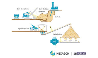 Hexagon closes drill & blast gap with Split Engineering acquisition