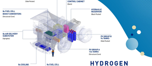 Anglo, Engie to roll out 'world's largest' hydrogen truck