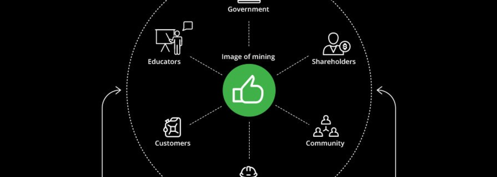Deloitte explores trends to boost mining's image