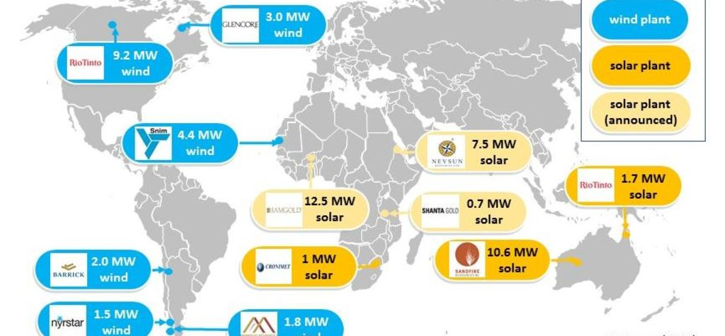 New renewables projects for mines