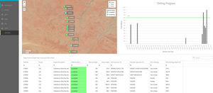 acQuire releases GIM Suite 3