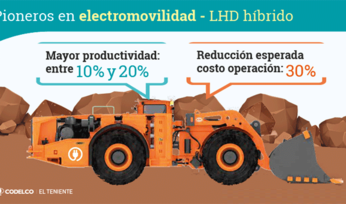 Codelco adds a hybrid LHD at El Teniente