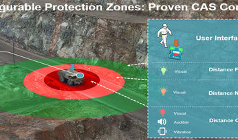 Serious about safety: The case for collision avoidance