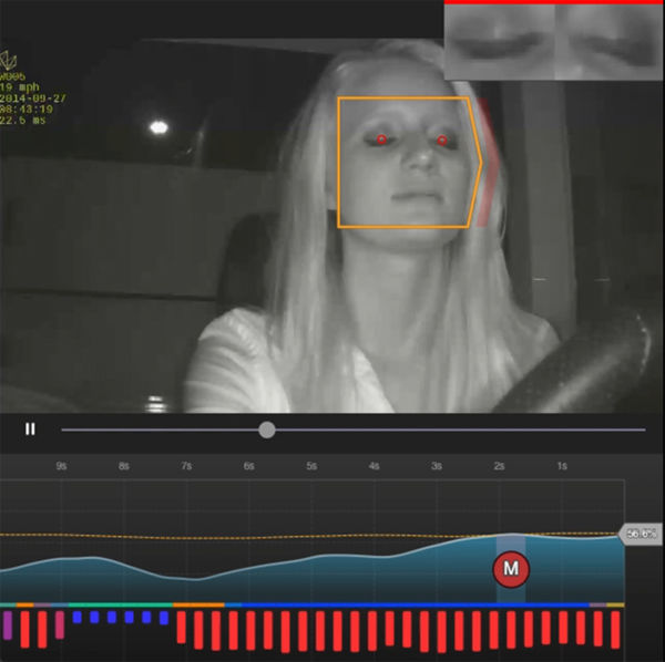 continuously monitors operator alertness inside the cab of light vehicles buses and semitrucks