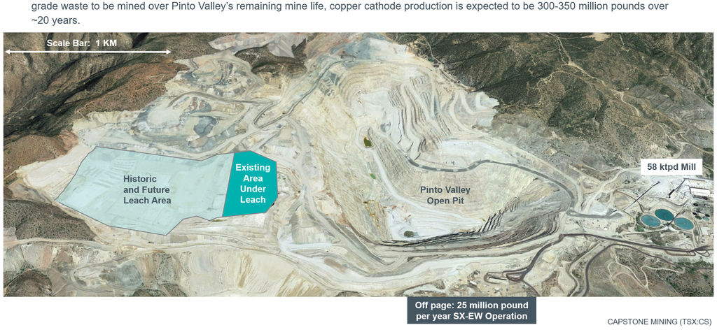 Jetti cathode boost for Capstone's Pinto Valley
