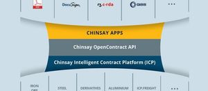 Iron ore goes paperless thanks to Chinsay, Rio Tinto-led team