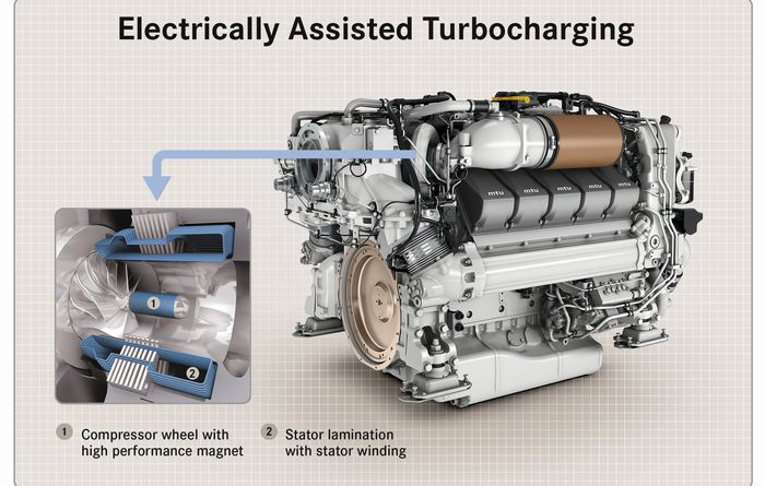 Rolls-Royce rolling out engine charging technology
