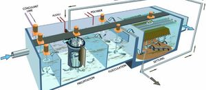 Veolia receives wastewater treatment patent
