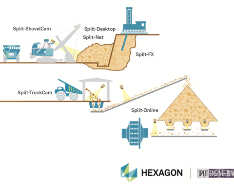 New acquisition helps Hexagon bridge drill-and-blast gap