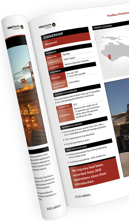 Mining Magazine Intelligence Report